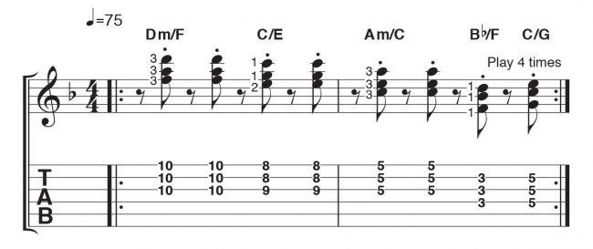 Gitarda Parmak Gücünüzü Nasıl Arttırırsınız? 4