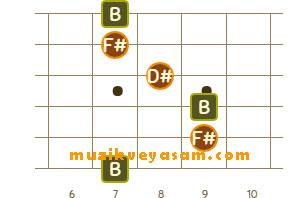 B-Akoru-Kolay-3