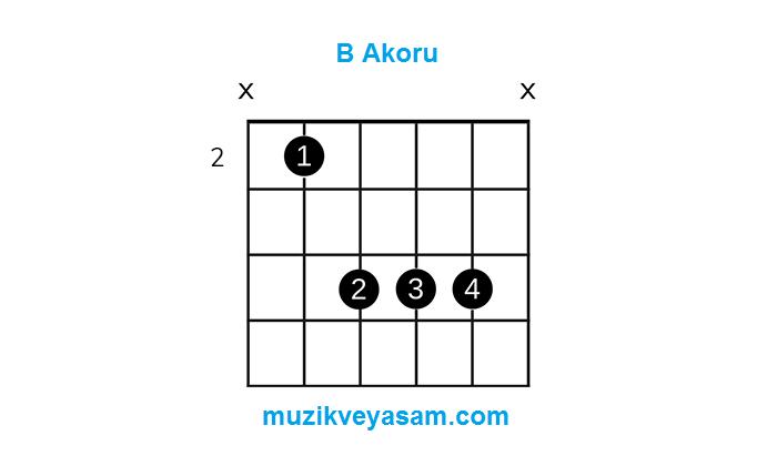 b akoru nasıl basılır ?