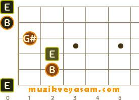 mi-major-akoru nasıl basılır