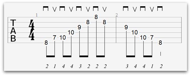 Gitar Egzersizleri : Sizi Daha İyi Gitarist Yapacak 10 Gitar Egzersizi 6
