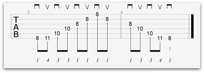 Gitar Egzersizleri : Sizi Daha İyi Gitarist Yapacak 10 Gitar Egzersizi 8