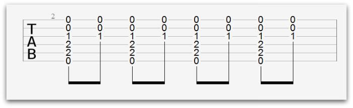Gitar Egzersizleri : Sizi Daha İyi Gitarist Yapacak 10 Gitar Egzersizi 17