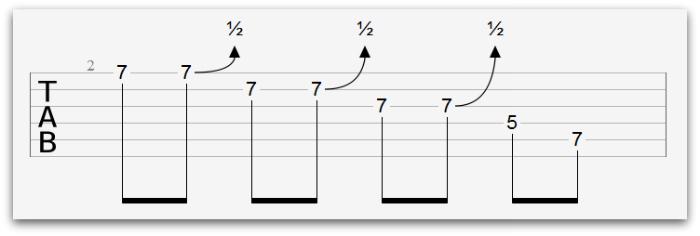 Gitar Egzersizleri : Sizi Daha İyi Gitarist Yapacak 10 Gitar Egzersizi 12