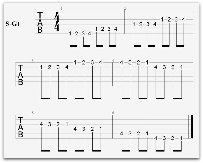 gitar egzersizleri