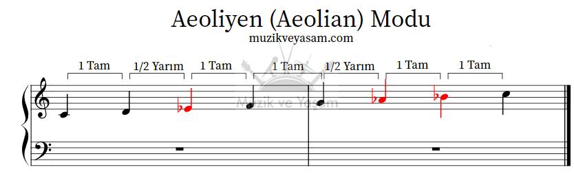 Aeoliyen-Aeolian-Modu