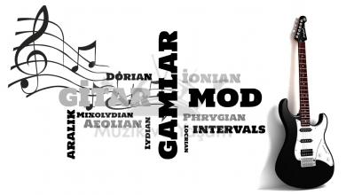 Photo of Gitarda Gamlar ve Modlar Nedir? Detaylı Anlatım