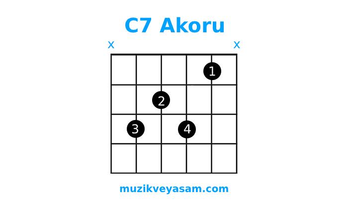 c7 akoru